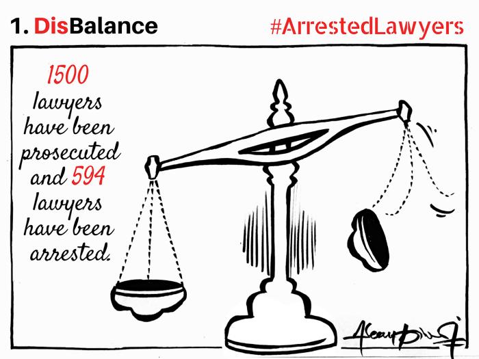 1. disbalance