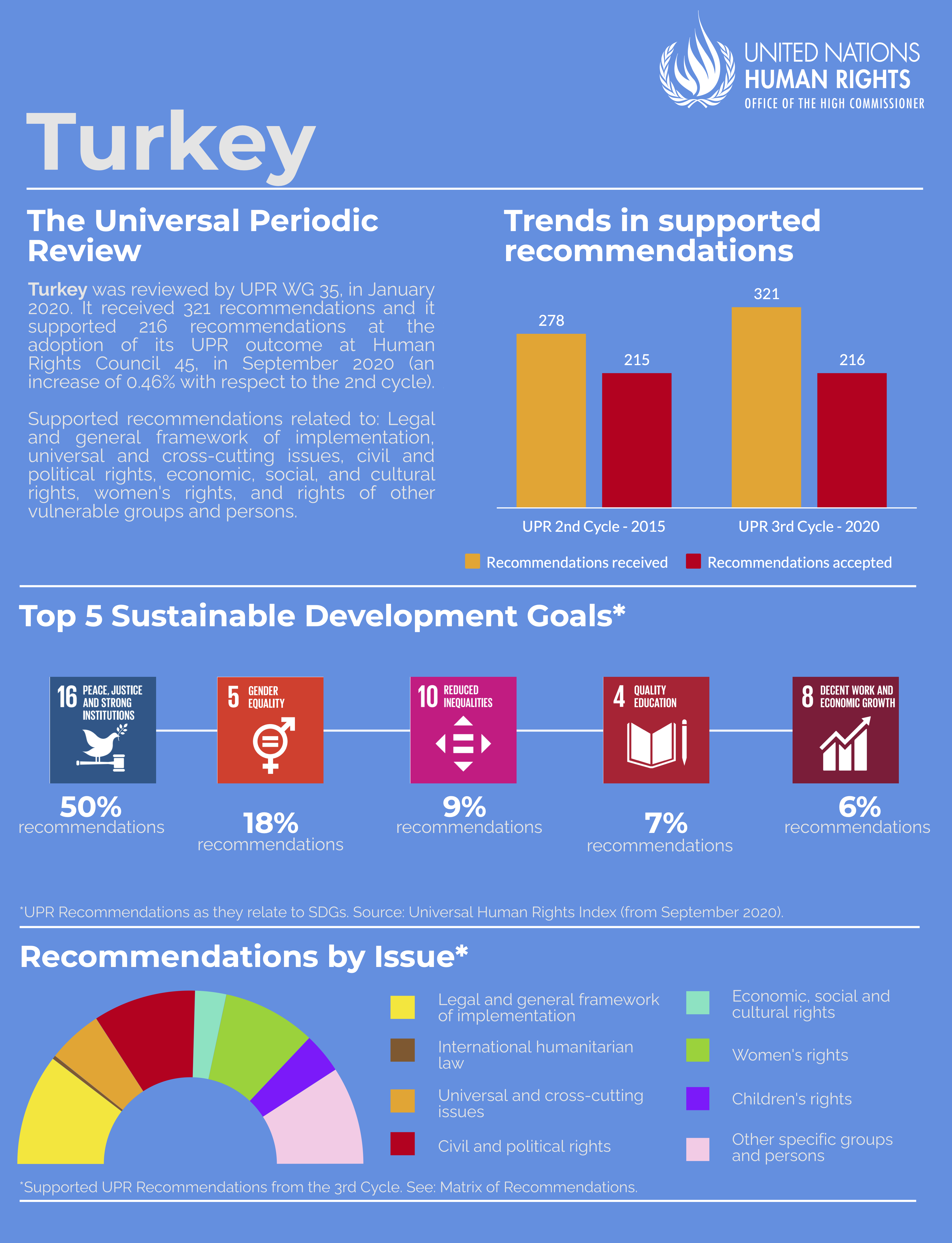 turkey_50750701
